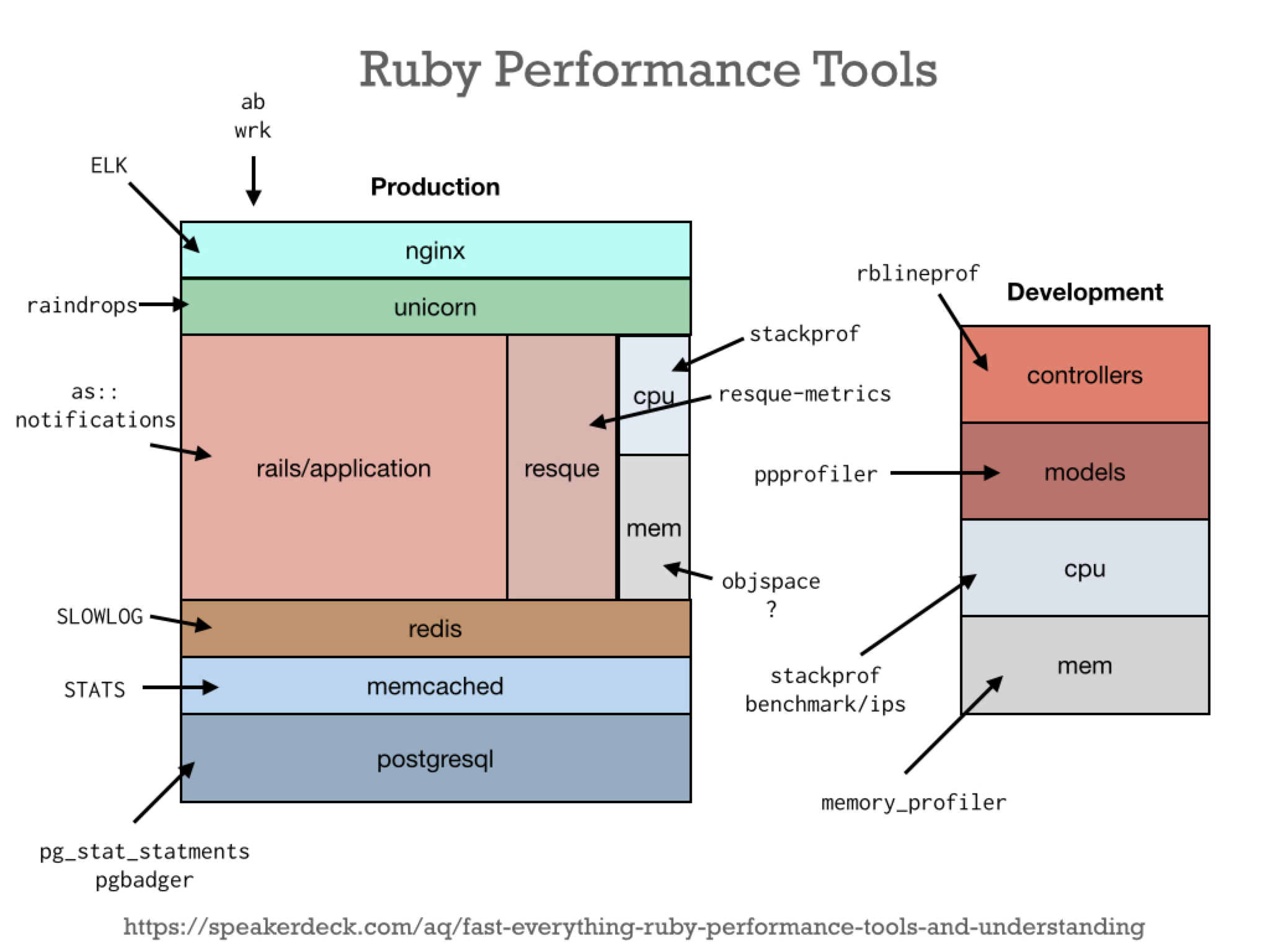 http://quirkey.com/skitch/fast-everything-rubynation.001-20150615-160626.png